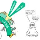 Europeana Labs Business Model