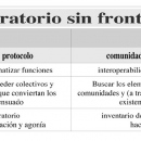 ESQUEMA - LABORATORIO SIN FRONTERAS